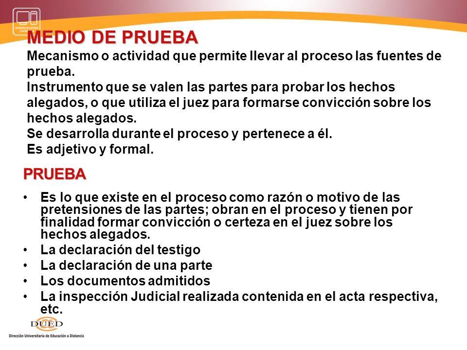 SUCEDÁNEOS DE LOS MEDIOS PROBATORIOS -I-I-I-Indicio: rastro, vestigio, huella Un hecho conocido nos lleva a uno desconocido -P-P-P-Presunciones: Se regula la presunción legal y judicial.