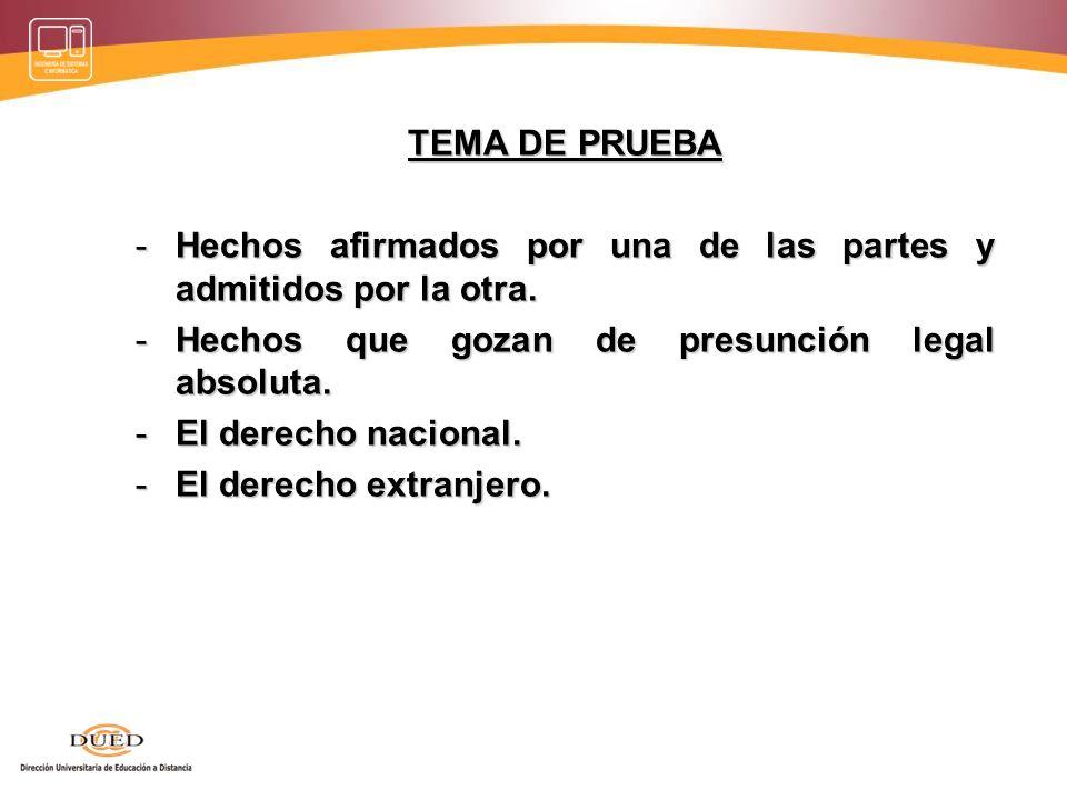 TEMA DE PRUEBA -Hechos afirmados por una de las partes y admitidos por la otra. -Hechos que gozan de presunción legal absoluta. -El derecho nacional.