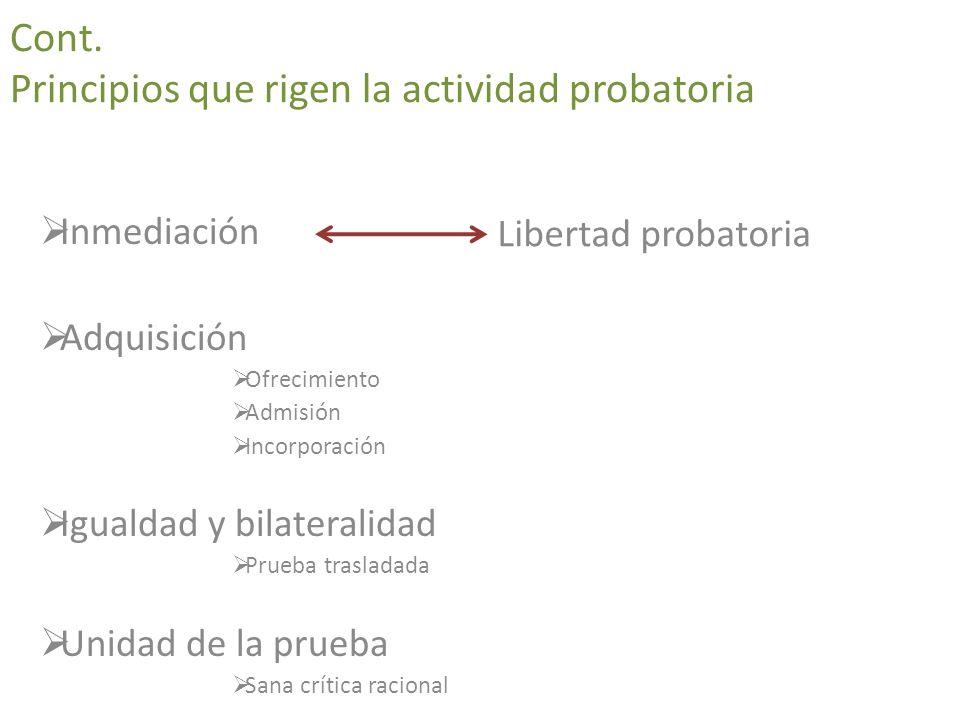 Cont. Principios que rigen la actividad probatoria Inmediación Adquisición Ofrecimiento Admisión Incorporación Igualdad y bilateralidad Prueba traslad