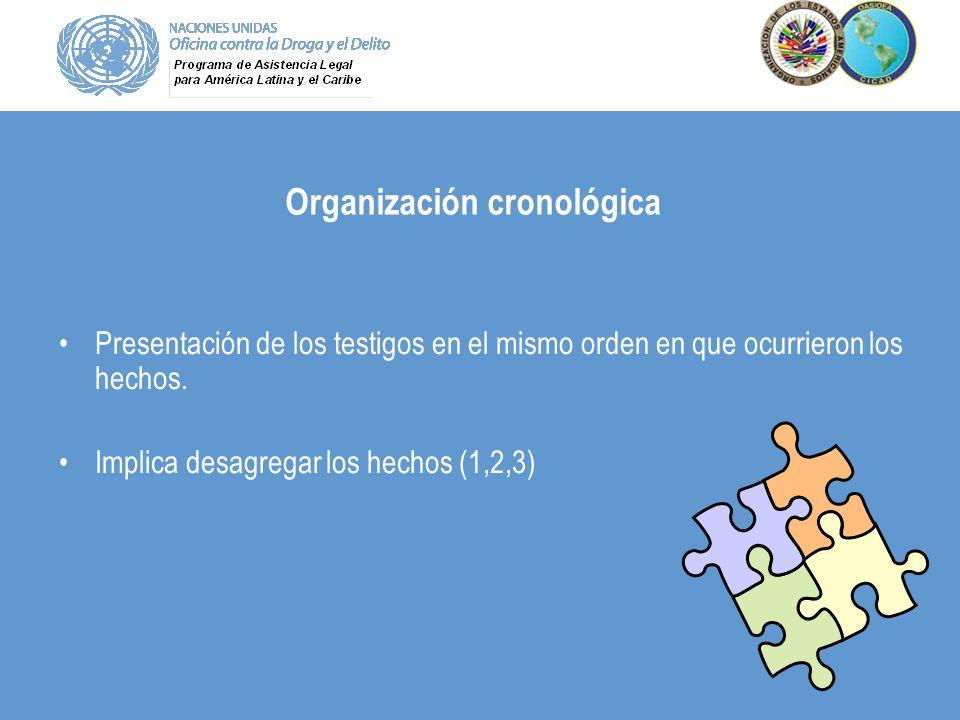Organización cronológica Presentación de los testigos en el mismo orden en que ocurrieron los hechos. Implica desagregar los hechos (1,2,3)