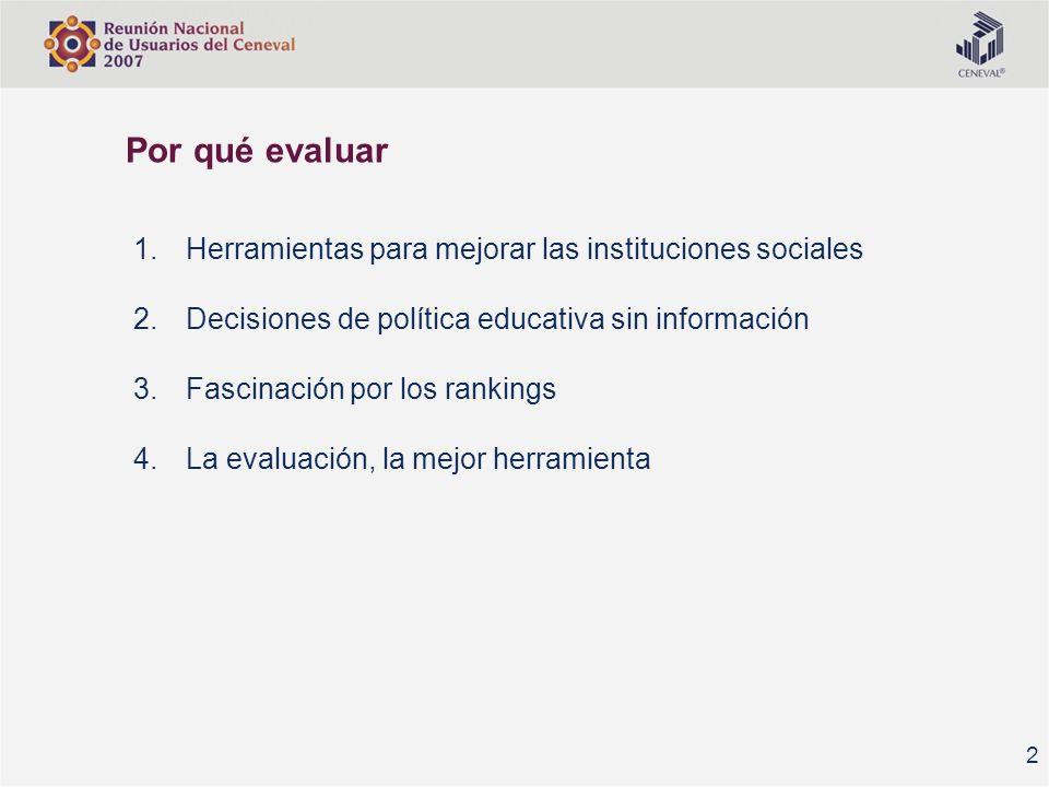 Hechos destacados en la evaluación educativa Las pruebas aplicadas en México Clasificación por su impacto El uso inadecuado de la evaluación La evaluación adecuada La evaluación en Ceneval Comités académicos Función 1.Diseñador Delimitar los contenidos específicos de un examen 2.Elaborador de especificaciones Definir operacionalmente los contenidos específicos del examen 3.Elaborador de reactivos Elaborar los reactivos del examen 4.Validador de reactivos Revisar el contenido y construcción de cada reactivo 5.Delimitador de los puntos de corte Establecer los puntos de corte y definir los niveles de logro Cuerpos Colegiados Consejo Técnico Organismo rector del examen