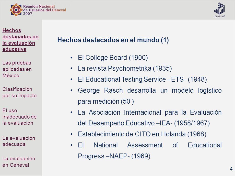 Hechos destacados en el mundo (2) Establecimiento del INCE (luego INECSE) en España (1994) Decisión de crear PISA (1997) Primera aplicación de PISA (2000) Ley No Child Left Behind, USA (2002) IEA - Primer Estudio Internacional de Matemáticas –FIMS- (1964) IEA - Segundo Estudio Internacional de Matemáticas –SIMSS- (1980-81) IEA - Tercer Estudio Internacional de Matemáticas y Ciencias –TIMSS- (1995) 5 Hechos destacados en la evaluación educativa Las pruebas aplicadas en México Clasificación por su impacto El uso inadecuado de la evaluación La evaluación adecuada La evaluación en Ceneval