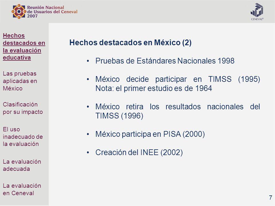 28 Numeralia 2006 - Reuniones de Consejos Técnicos: 110 - Exámenes aplicados (en papel): 1,649,888 - Número de aplicaciones: 2,873 - Instrumentos aplicados: 155 - Piezas impresas: 11,110,946 - Hojas leídas: (incluye Comipems) 4,582,000 - Total de exámenes en línea 106,259 Hechos destacados en la evaluación educativa Las pruebas aplicadas en México Clasificación por su impacto El uso inadecuado de la evaluación La evaluación adecuada La evaluación en Ceneval