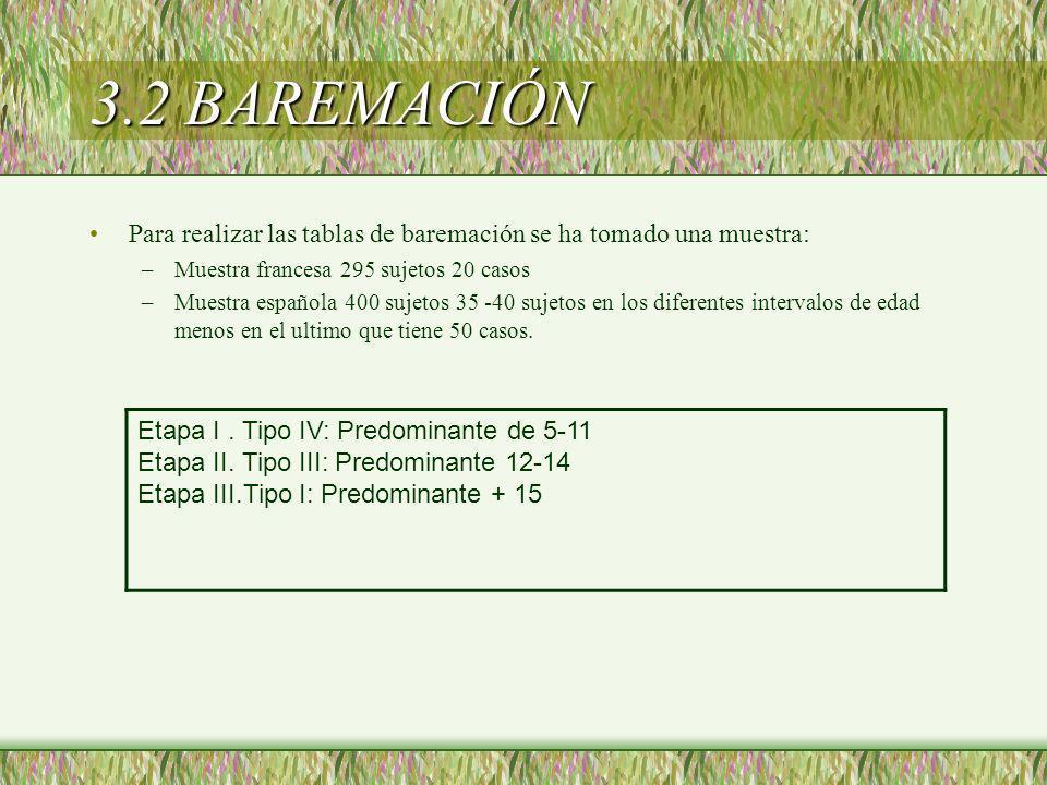 3.2 BAREMACIÓN Para realizar las tablas de baremación se ha tomado una muestra: –Muestra francesa 295 sujetos 20 casos –Muestra española 400 sujetos 3