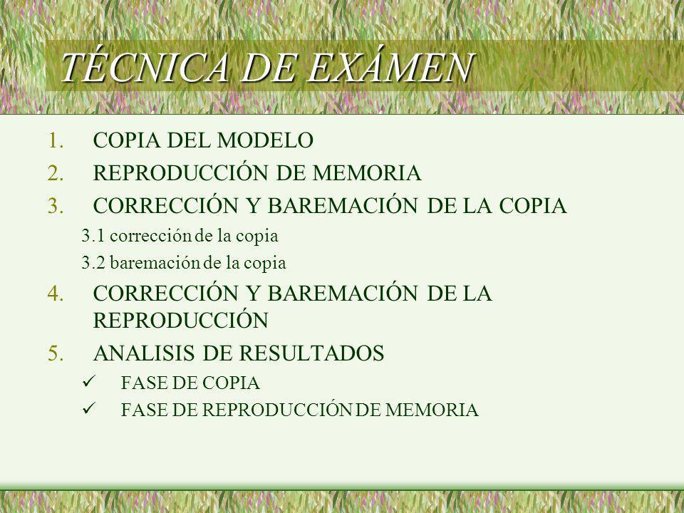 TÉCNICA DE EXÁMEN 1.COPIA DEL MODELO 2.REPRODUCCIÓN DE MEMORIA 3.CORRECCIÓN Y BAREMACIÓN DE LA COPIA 3.1 corrección de la copia 3.2 baremación de la copia 4.CORRECCIÓN Y BAREMACIÓN DE LA REPRODUCCIÓN 5.ANALISIS DE RESULTADOS FASE DE COPIA FASE DE REPRODUCCIÓN DE MEMORIA