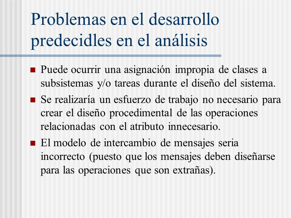 Problemas en el desarrollo predecidles en el análisis Puede ocurrir una asignación impropia de clases a subsistemas y/o tareas durante el diseño del s