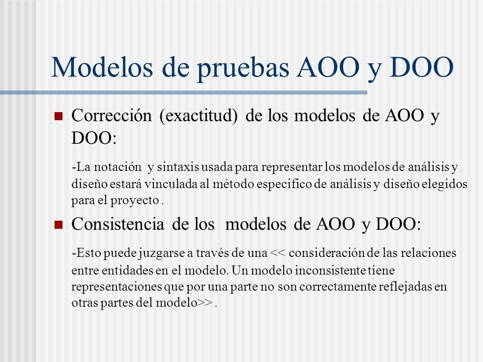 Corrección (exactitud) de los modelos de AOO y DOO: -La notación y sintaxis usada para representar los modelos de análisis y diseño estará vinculada al método especifico de análisis y diseño elegidos para el proyecto.