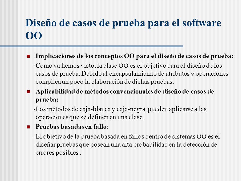Diseño de casos de prueba para el software OO Implicaciones de los conceptos OO para el diseño de casos de prueba: -Como ya hemos visto, la clase OO e