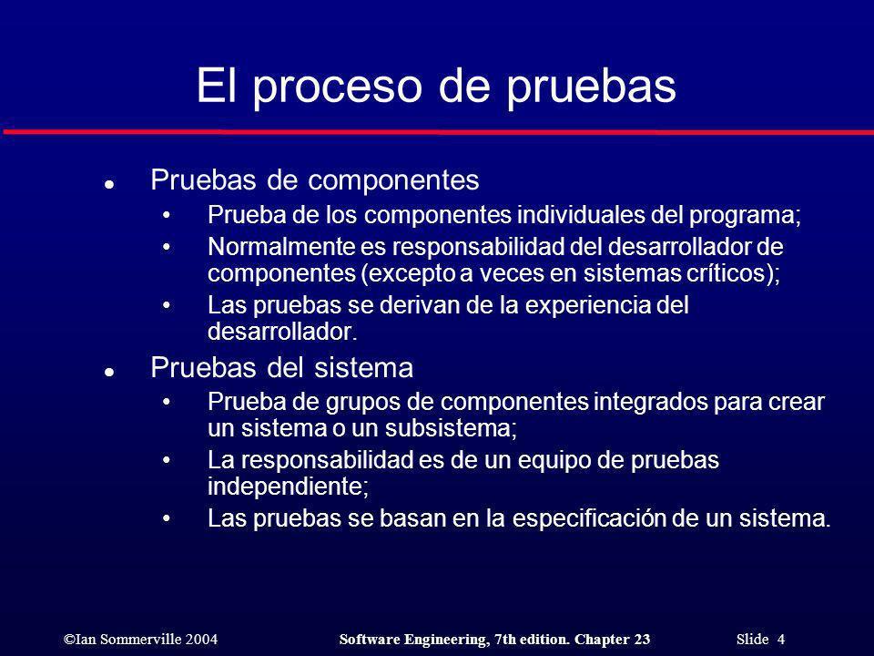 ©Ian Sommerville 2004Software Engineering, 7th edition. Chapter 23 Slide 35 Pruebas LIBSYS