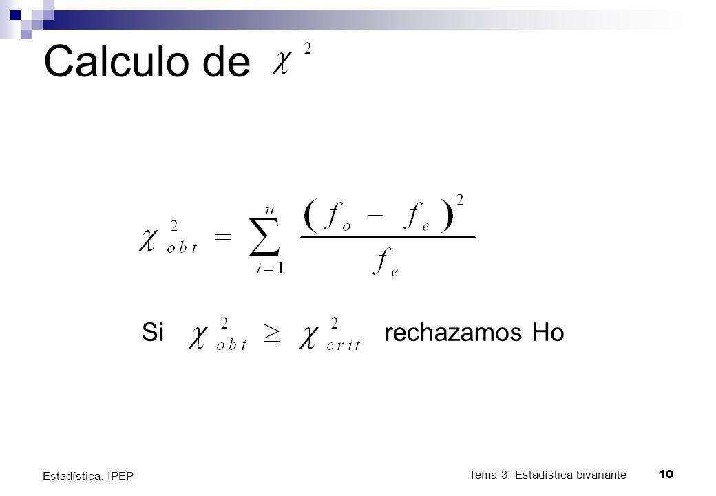 Calculo de Si rechazamos Ho Tema 3: Estadística bivariante10 Estadística. IPEP