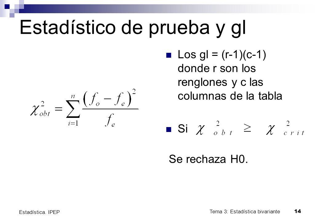 Estadístico de prueba y gl Los gl = (r-1)(c-1) donde r son los renglones y c las columnas de la tabla Si Se rechaza H0.