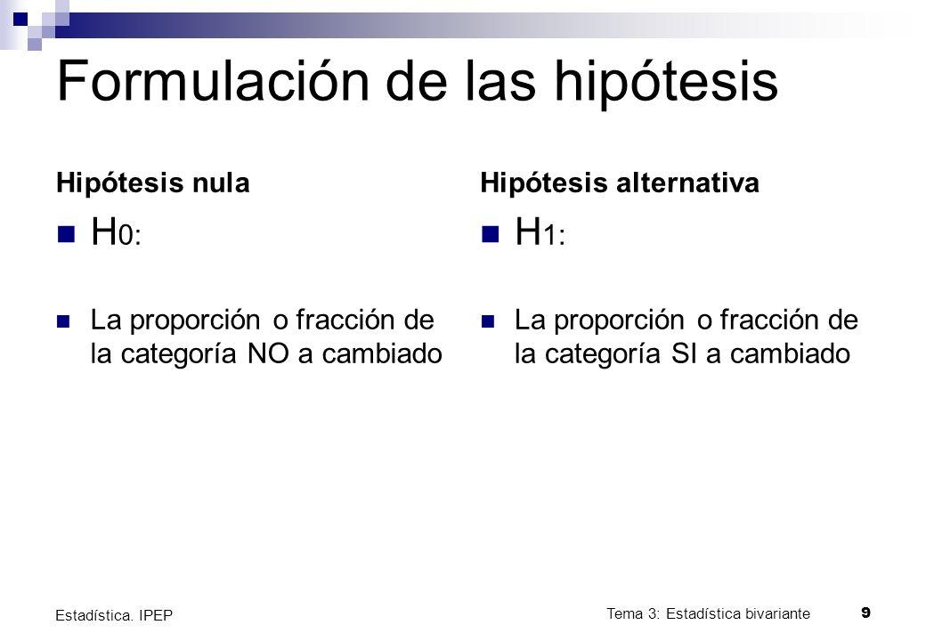 Formulación de las hipótesis Hipótesis nula H 0: La proporción o fracción de la categoría NO a cambiado Hipótesis alternativa H 1: La proporción o fracción de la categoría SI a cambiado Tema 3: Estadística bivariante9 Estadística.