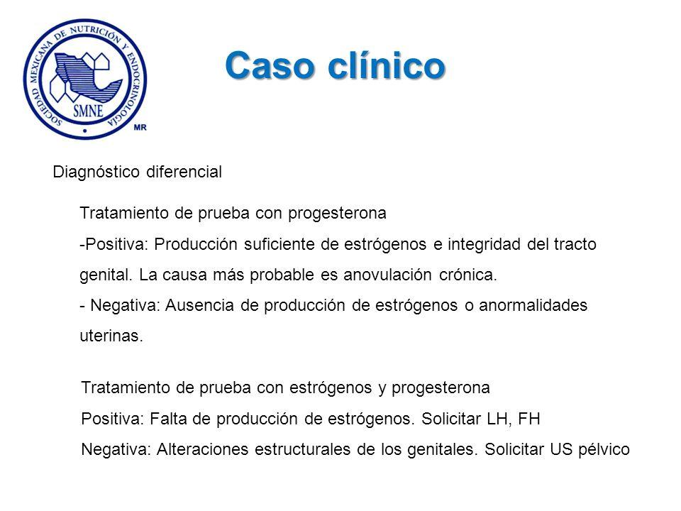 Diagnóstico diferencial Tratamiento de prueba con progesterona -Positiva: Producción suficiente de estrógenos e integridad del tracto genital. La caus