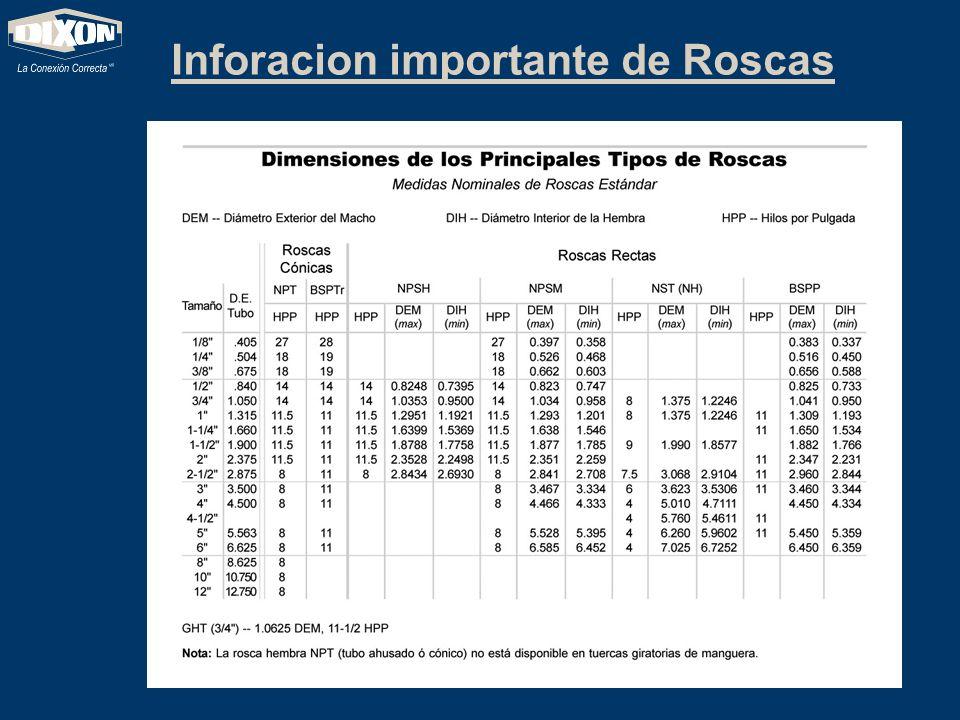 Inforacion importante de Roscas