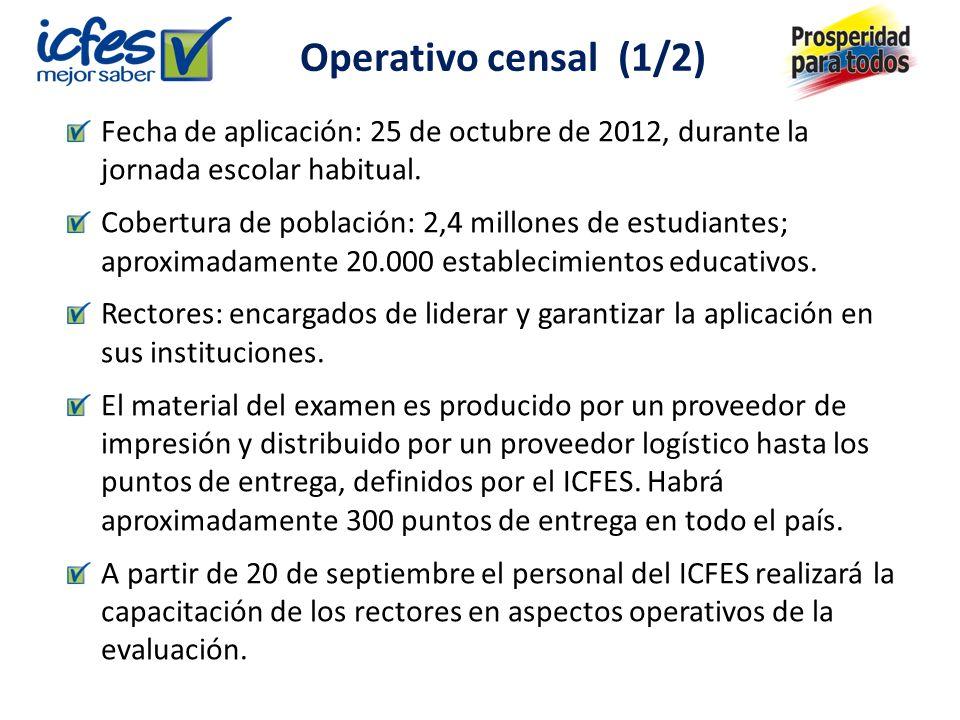 Fecha de aplicación: 25 de octubre de 2012, durante la jornada escolar habitual.