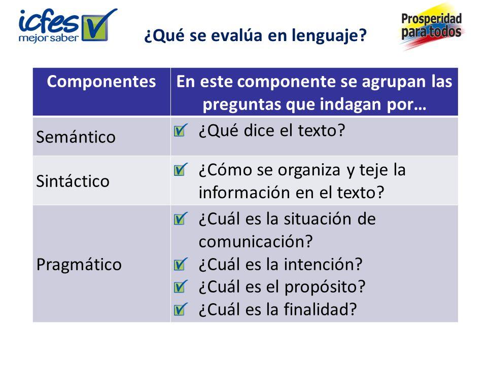 ComponentesEn este componente se agrupan las preguntas que indagan por… Semántico ¿Qué dice el texto.