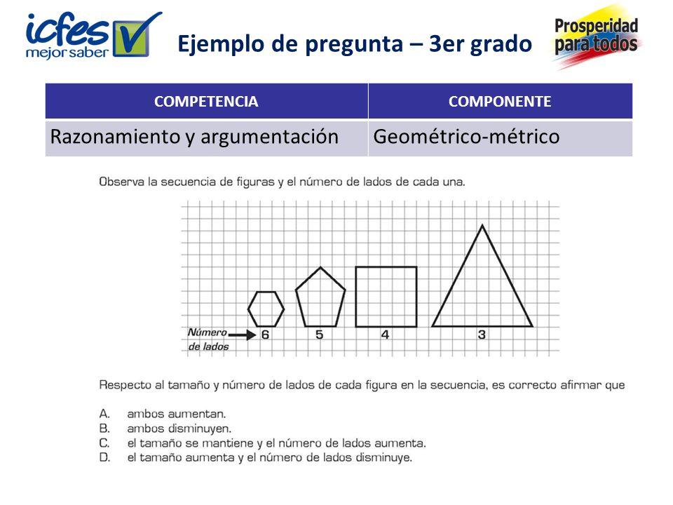 COMPETENCIACOMPONENTE Razonamiento y argumentaciónGeométrico-métrico Ejemplo de pregunta – 3er grado