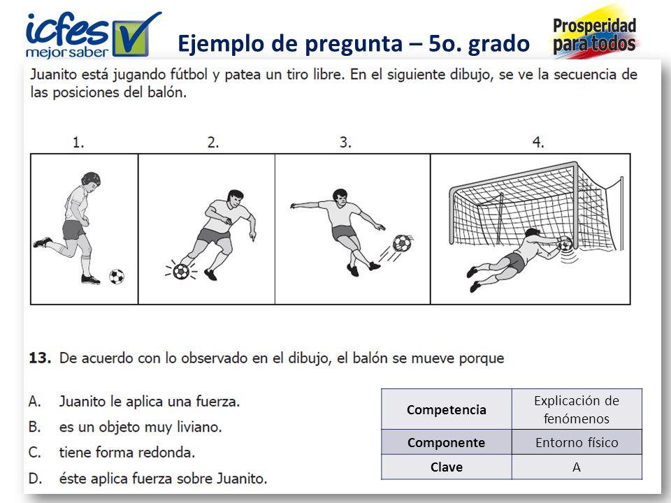 Competencia Explicación de fenómenos ComponenteEntorno físico ClaveA Ejemplo de pregunta – 5o.