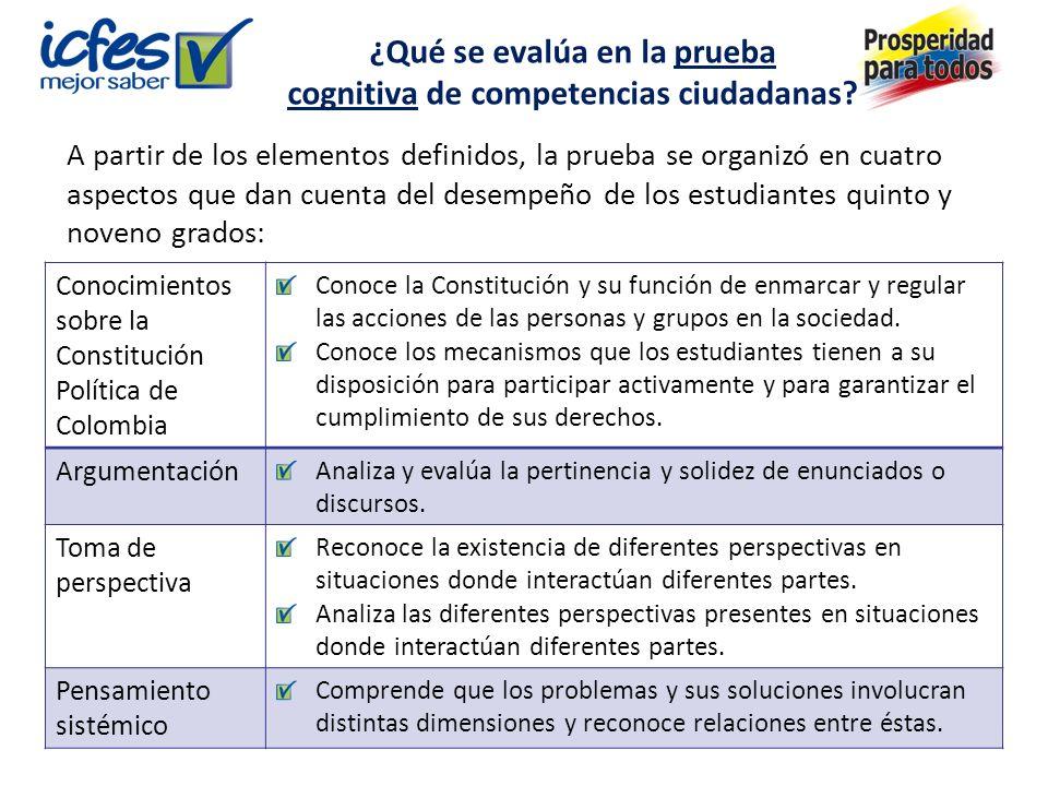 A partir de los elementos definidos, la prueba se organizó en cuatro aspectos que dan cuenta del desempeño de los estudiantes quinto y noveno grados: ¿Qué se evalúa en la prueba cognitiva de competencias ciudadanas.