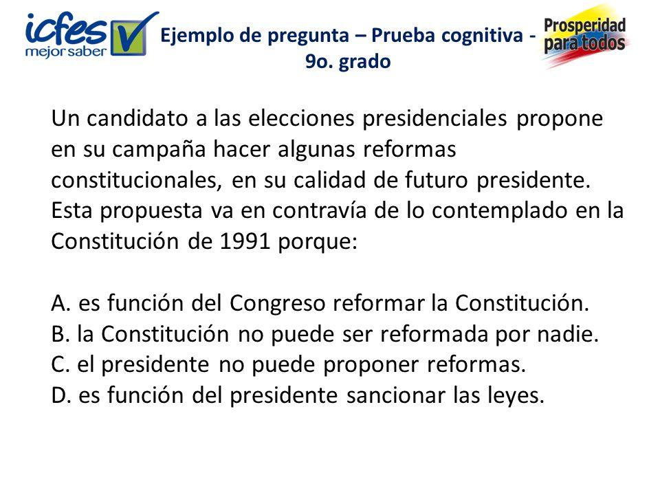 Un candidato a las elecciones presidenciales propone en su campaña hacer algunas reformas constitucionales, en su calidad de futuro presidente.