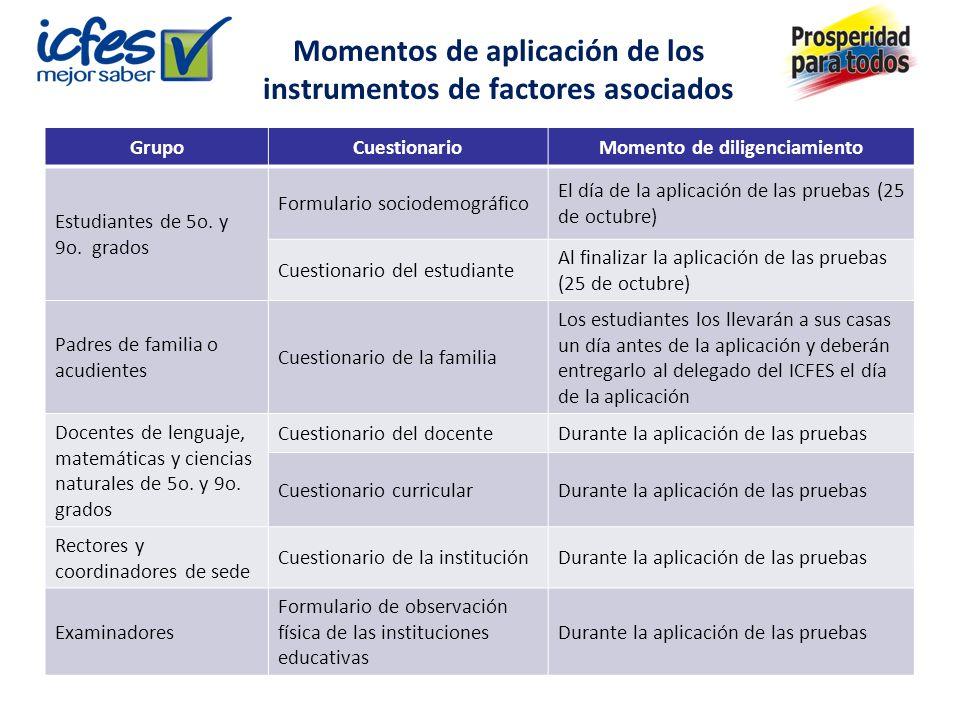 Momentos de aplicación de los instrumentos de factores asociados GrupoCuestionarioMomento de diligenciamiento Estudiantes de 5o.