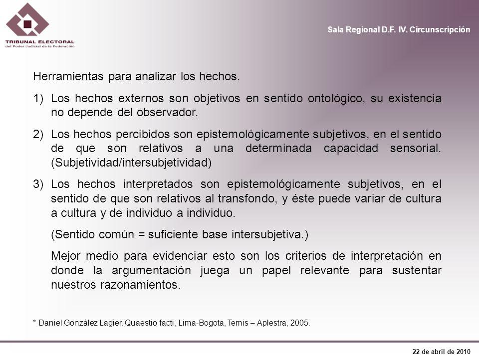 Sala Regional D.F. IV. Circunscripción 22 de abril de 2010 Herramientas para analizar los hechos. 1)Los hechos externos son objetivos en sentido ontol
