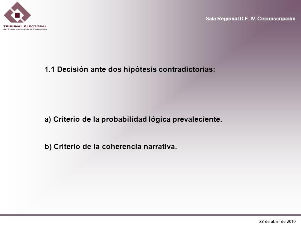 Sala Regional D.F. IV. Circunscripción 22 de abril de 2010 a) Criterio de la probabilidad lógica prevaleciente. b) Criterio de la coherencia narrativa