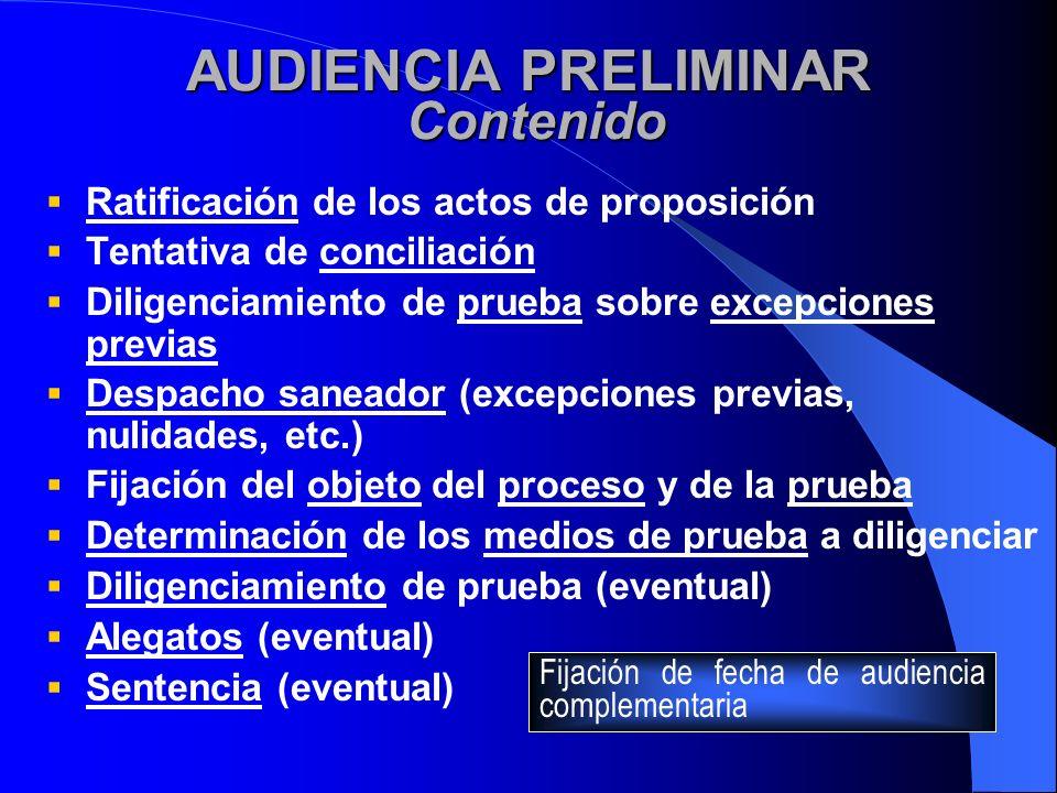 AUDIENCIA PRELIMINAR Contenido Ratificación de los actos de proposición Tentativa de conciliación Diligenciamiento de prueba sobre excepciones previas