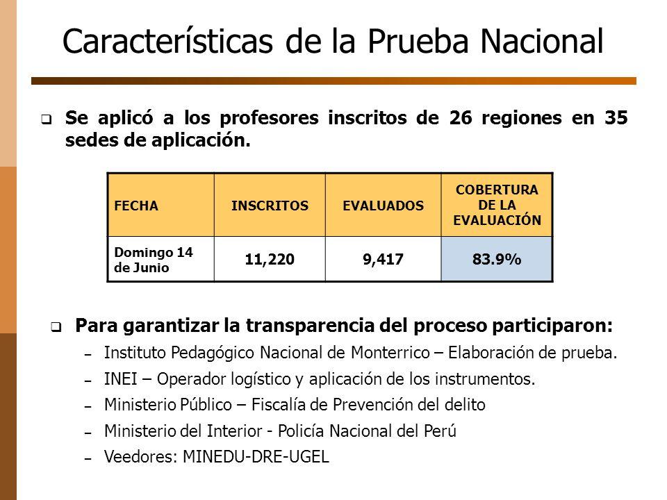 Características de la Prueba Nacional Se aplicó a los profesores inscritos de 26 regiones en 35 sedes de aplicación.