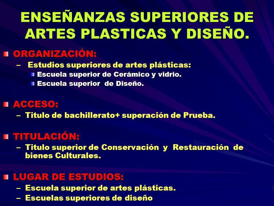 ENSEÑANZAS SUPERIORES DE ARTES PLASTICAS Y DISEÑO. ORGANIZACIÓN: – Estudios superiores de artes plásticas: Escuela superior de Cerámico y vidrio. Escu