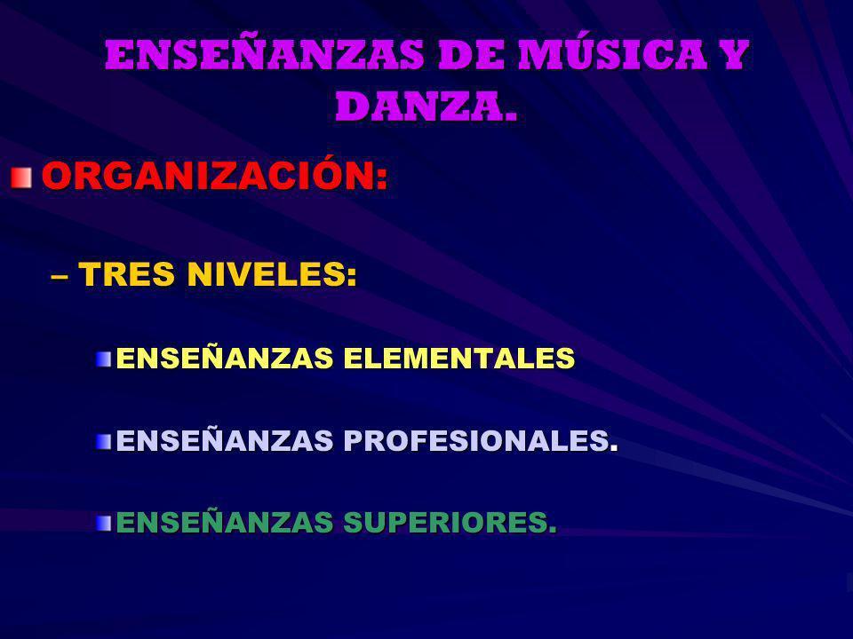 ENSEÑANZAS ELEMENTALES DE MÚSICA Y DANZA.ORGANIZACIÓN: ENSEÑANZAS ELEMENTALES –4 AÑOS ELEMENTALES.