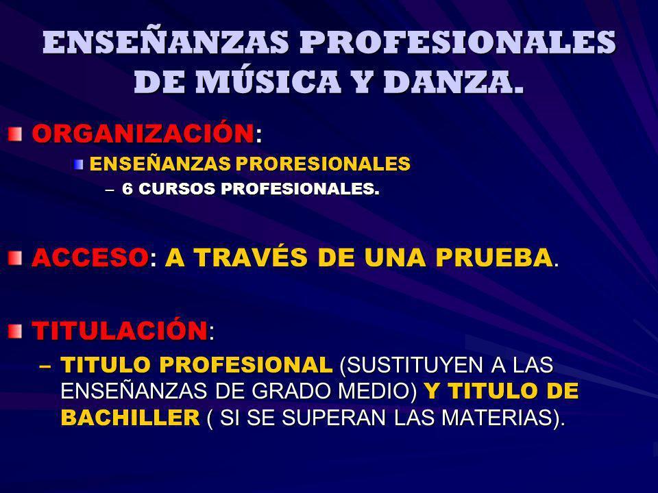 ESTUDIOS SUPERIORES DE MUSICA Y DANZA.ORGANIZACIÓN: –ENSEÑANZAS SUPERIORES.