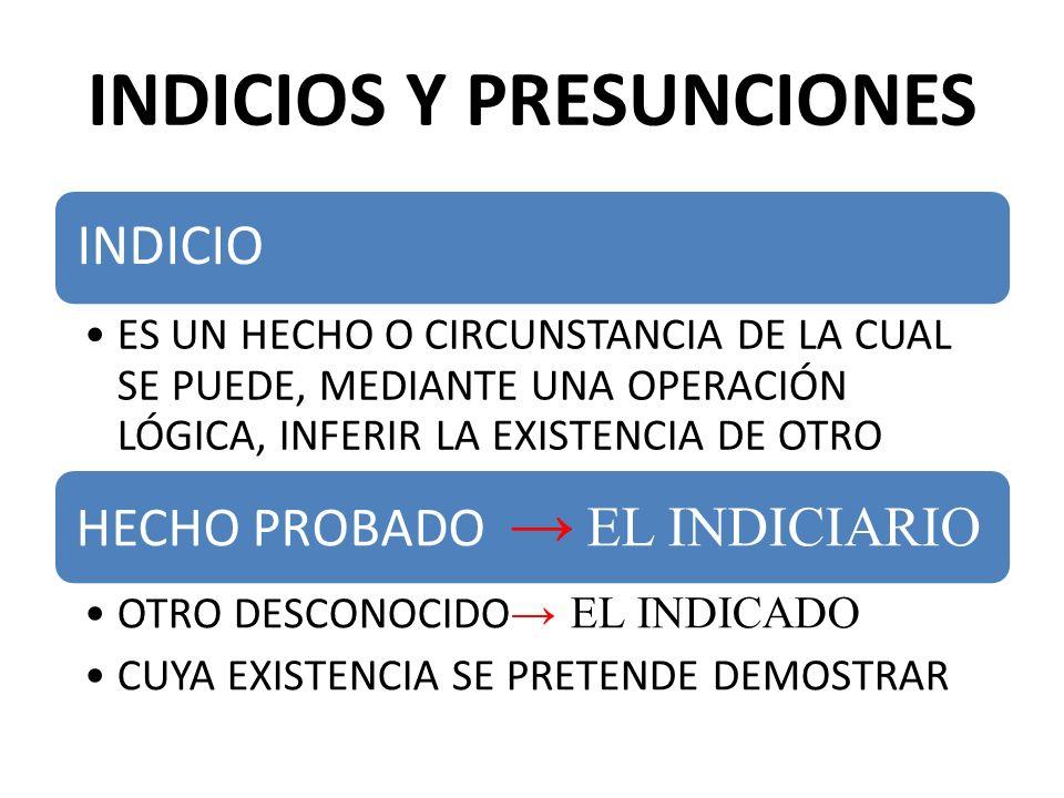 INDICIOS Y PRESUNCIONES INDICIO ES UN HECHO O CIRCUNSTANCIA DE LA CUAL SE PUEDE, MEDIANTE UNA OPERACIÓN LÓGICA, INFERIR LA EXISTENCIA DE OTRO HECHO PR