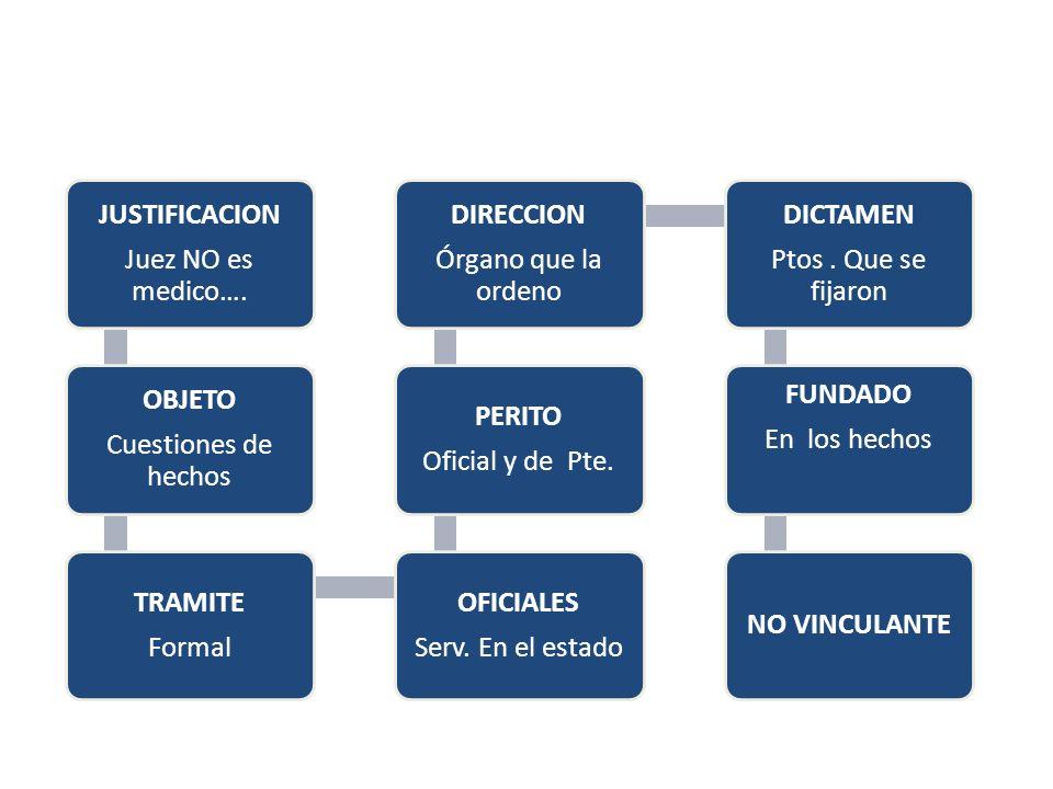 INFORME TÉCNICO POLICIAL Art. 336 inc. 3 del C.P.P.