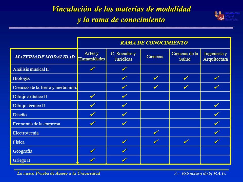 Vinculación de las materias de modalidad y la rama de conocimiento La nueva Prueba de Acceso a la Universidad 2.- Estructura de la P.A.U.