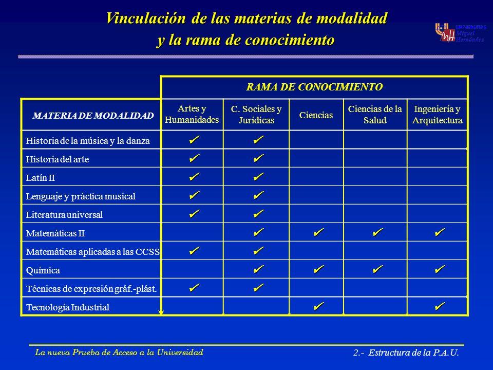 3.- Condiciones de superación de la P.A.U.