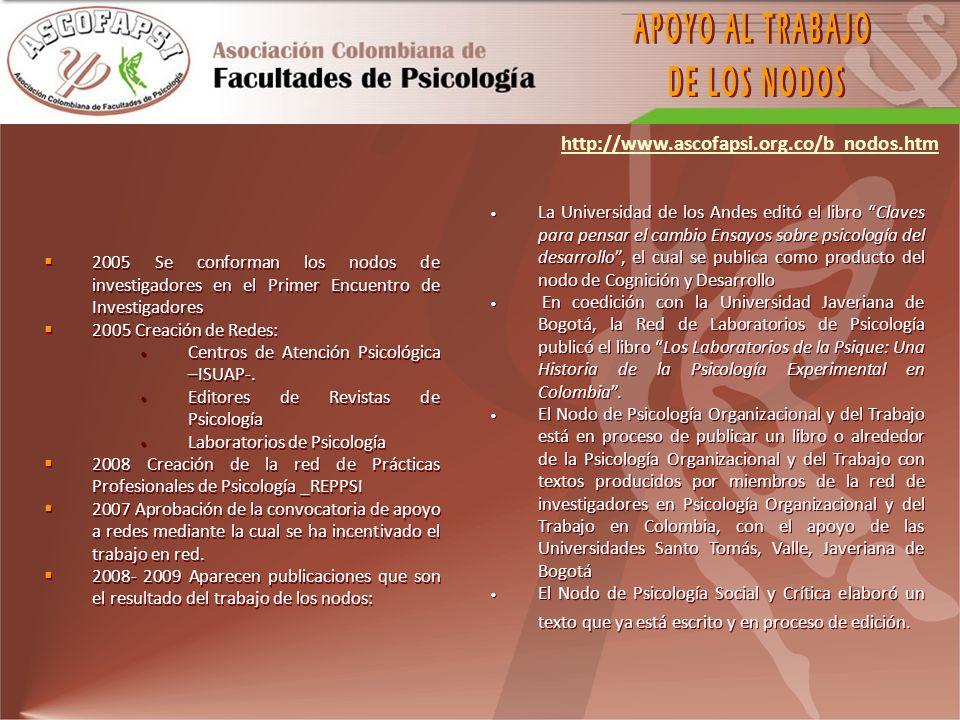 2005 Se conforman los nodos de investigadores en el Primer Encuentro de Investigadores 2005 Creación de Redes: Centros de Atención Psicológica –ISUAP-