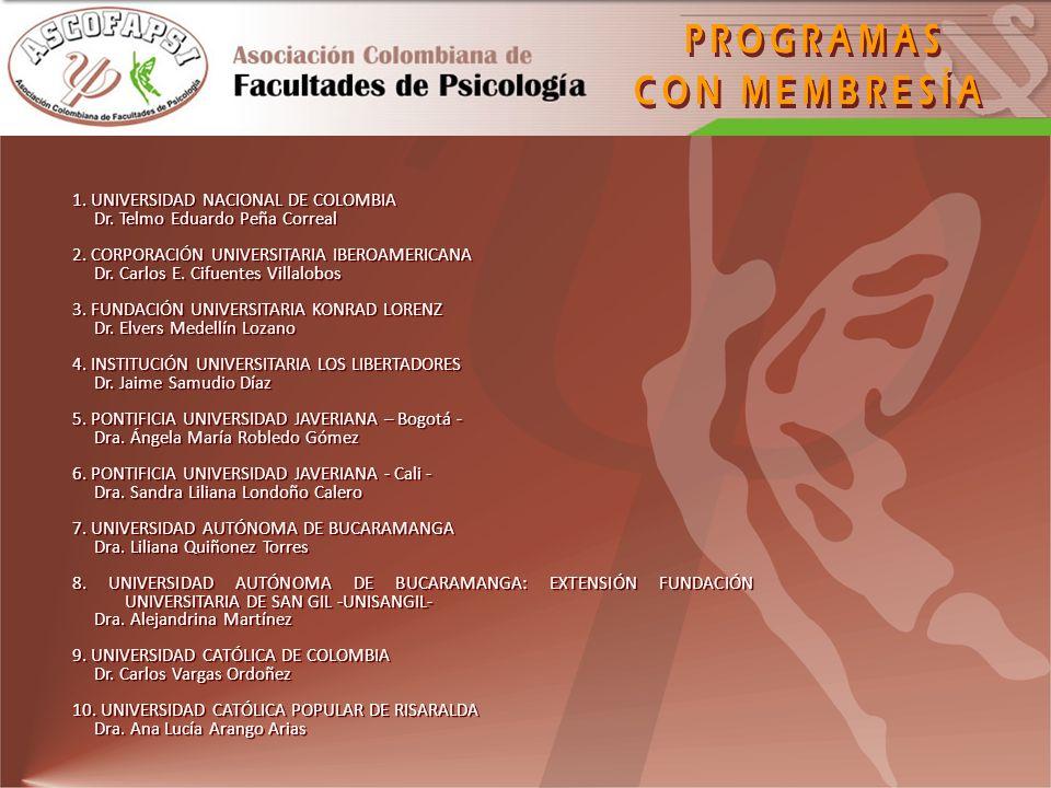 1. UNIVERSIDAD NACIONAL DE COLOMBIA Dr. Telmo Eduardo Peña Correal 2. CORPORACIÓN UNIVERSITARIA IBEROAMERICANA Dr. Carlos E. Cifuentes Villalobos 3. F
