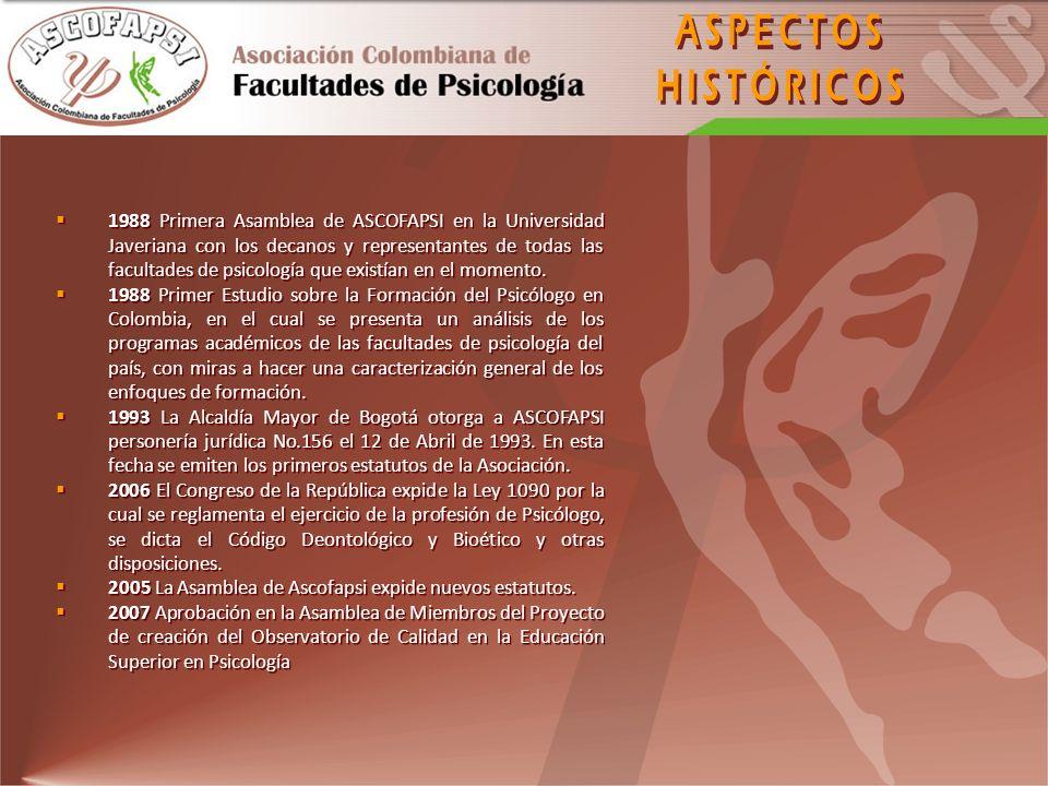 1993 Estado Actual de los Posgrados en Psicología y planes para su Desarrollo con el auspicio de la Universidad Católica y el ICFES.
