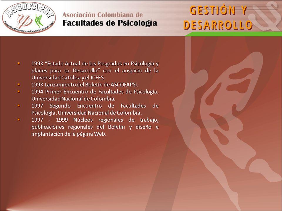 1993 Estado Actual de los Posgrados en Psicología y planes para su Desarrollo con el auspicio de la Universidad Católica y el ICFES. 1993 Lanzamiento