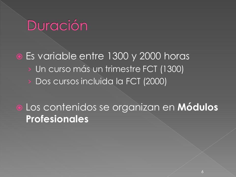 6 Es variable entre 1300 y 2000 horas Un curso más un trimestre FCT (1300) Dos cursos incluida la FCT (2000) Los contenidos se organizan en Módulos Pr
