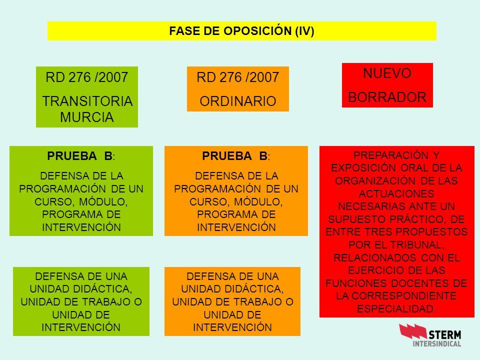 PRUEBA B LA CALIFICACIÓN DE LA DEFENSA DEL SUPUESTO PRÁCTICO SERÁ DE 0 A 10.