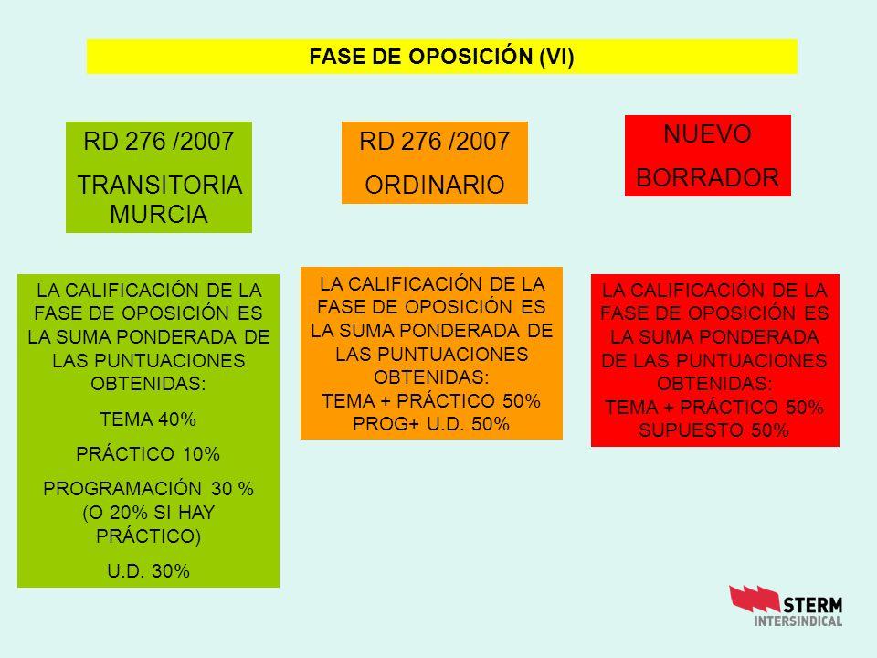 EL BAREMO CONSTA DE 2 PARTES: EXPERIENCIA: HASTA 3 P.