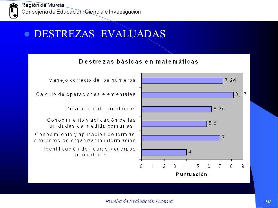 Región de Murcia Consejería de Educación, Ciencia e Investigación Prueba de Evaluación Externa10 DESTREZAS EVALUADAS