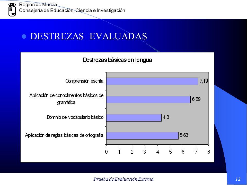Región de Murcia Consejería de Educación, Ciencia e Investigación Prueba de Evaluación Externa12 DESTREZAS EVALUADAS