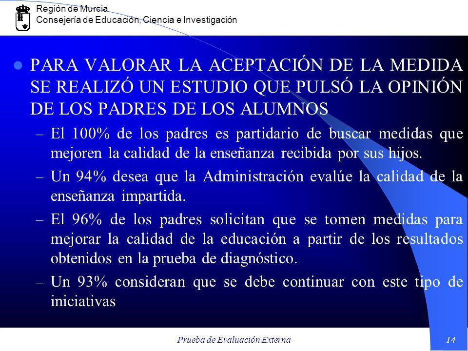 Región de Murcia Consejería de Educación, Ciencia e Investigación Prueba de Evaluación Externa14 PARA VALORAR LA ACEPTACIÓN DE LA MEDIDA SE REALIZÓ UN