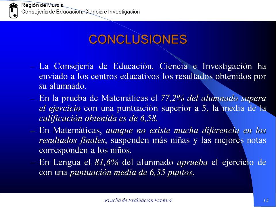 Región de Murcia Consejería de Educación, Ciencia e Investigación Prueba de Evaluación Externa15 CONCLUSIONES – La Consejería de Educación, Ciencia e