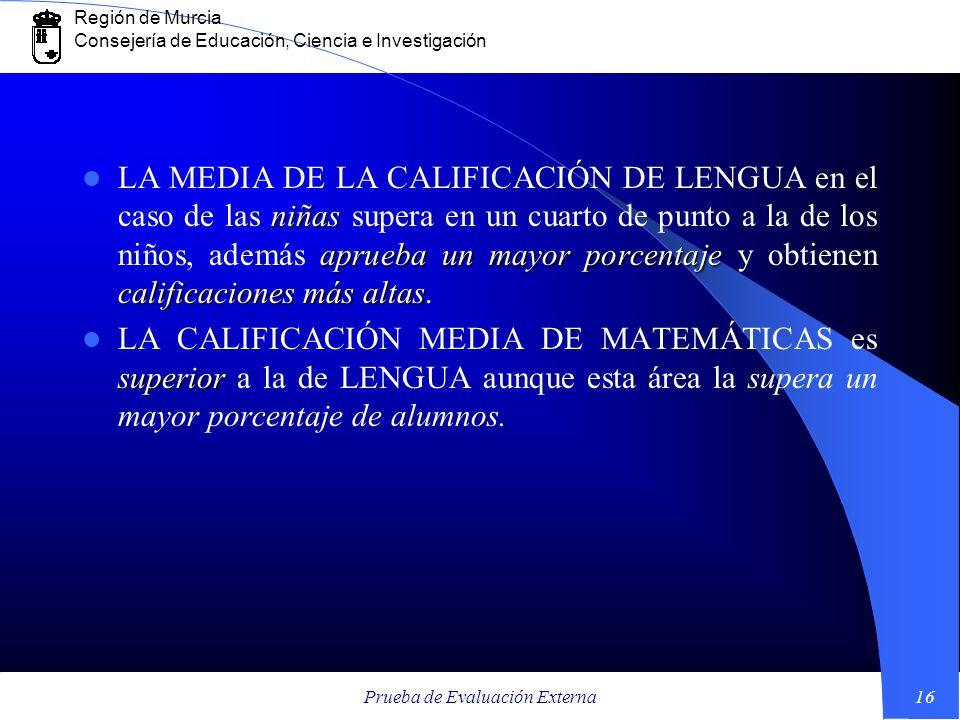 Región de Murcia Consejería de Educación, Ciencia e Investigación Prueba de Evaluación Externa16 niñas aprueba un mayor porcentaje calificaciones más