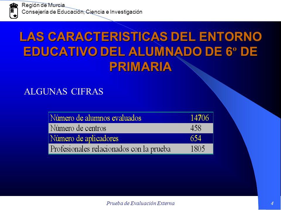Región de Murcia Consejería de Educación, Ciencia e Investigación Prueba de Evaluación Externa4 LAS CARACTERISTICAS DEL ENTORNO EDUCATIVO DEL ALUMNADO