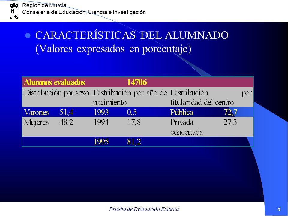 Región de Murcia Consejería de Educación, Ciencia e Investigación Prueba de Evaluación Externa6 CARACTERÍSTICAS DEL ALUMNADO (Valores expresados en po